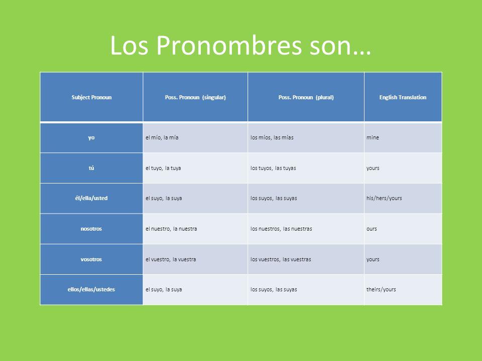 Los Pronombres son… Subject PronounPoss. Pronoun (singular)Poss. Pronoun (plural)English Translation yoel mío, la míalos míos, las míasmine túel tuyo,