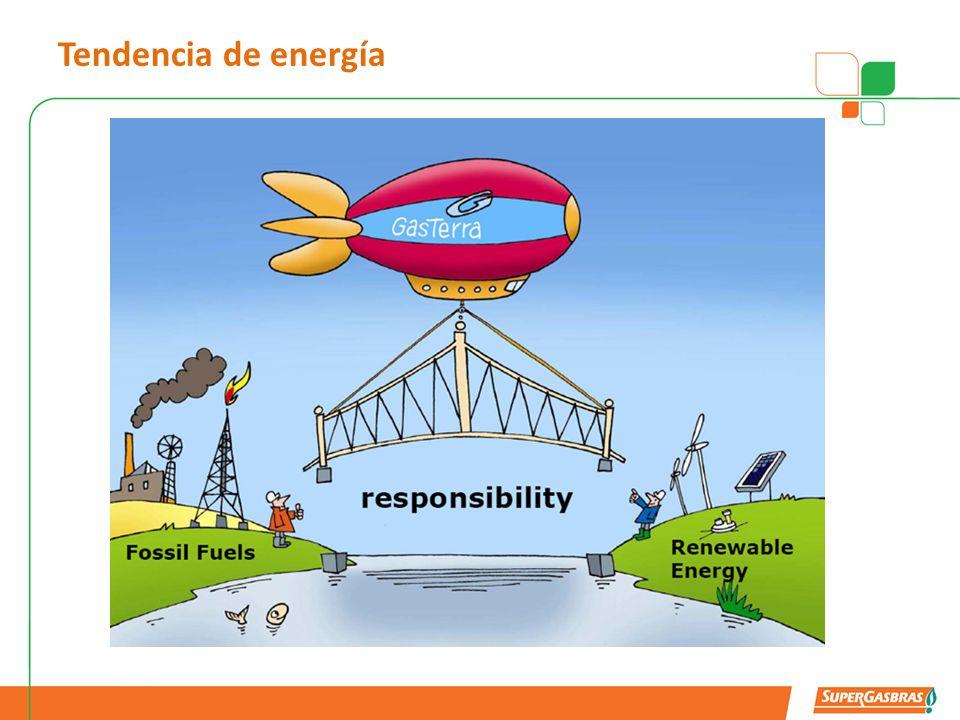 Secador de Granos Móviles – GLP en el Agronegocios Agronegocios Industria Residencial/Comercial Países Desarrollados Brasil