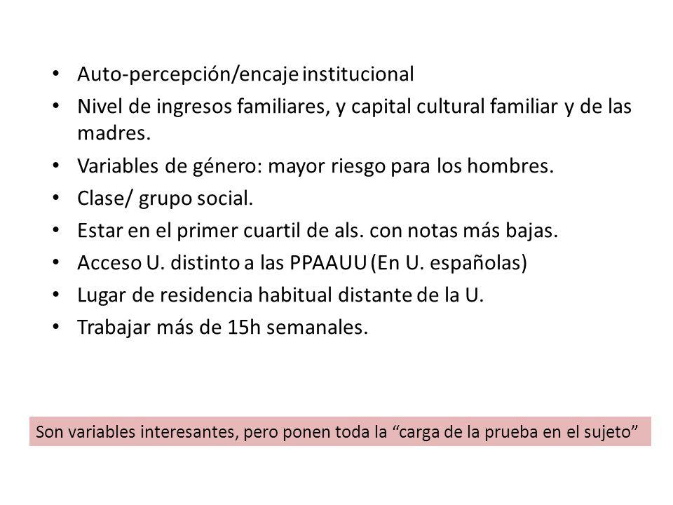 Auto-percepción/encaje institucional Nivel de ingresos familiares, y capital cultural familiar y de las madres. Variables de género: mayor riesgo para