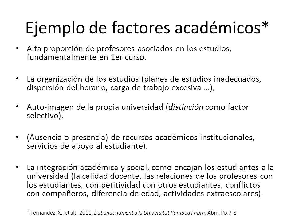 Ejemplo de factores académicos* Alta proporción de profesores asociados en los estudios, fundamentalmente en 1er curso. La organización de los estudio