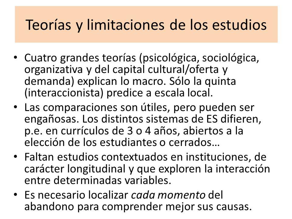 Teorías y limitaciones de los estudios Cuatro grandes teorías (psicológica, sociológica, organizativa y del capital cultural/oferta y demanda) explica
