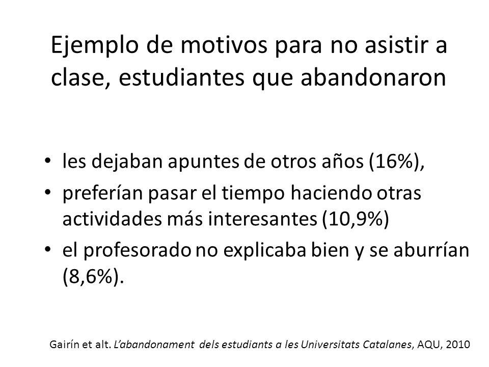 Ejemplo de motivos para no asistir a clase, estudiantes que abandonaron les dejaban apuntes de otros años (16%), preferían pasar el tiempo haciendo ot