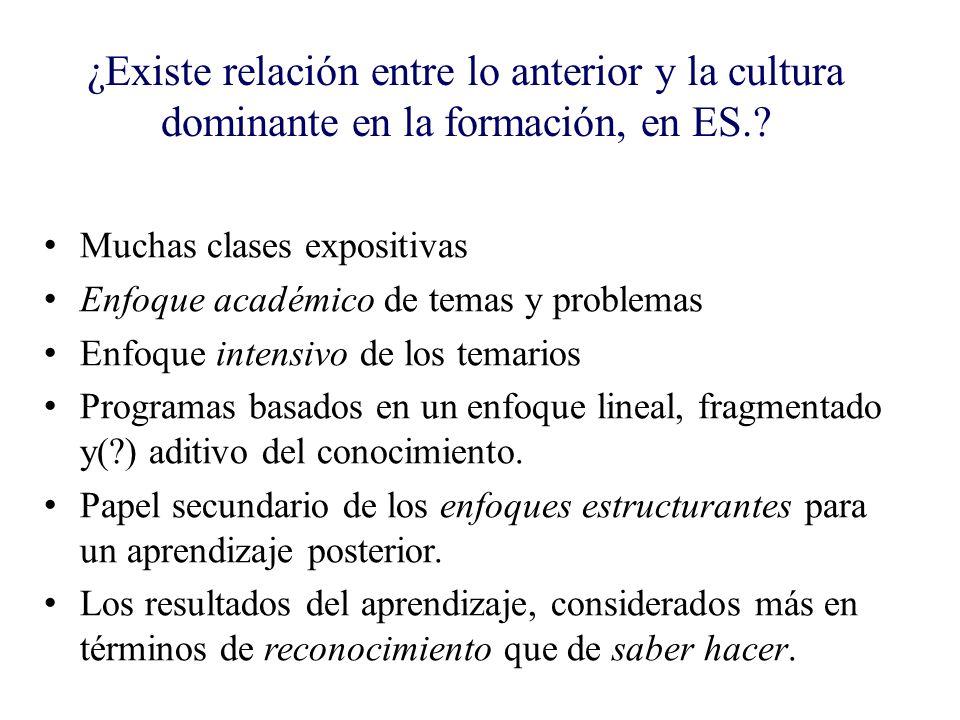 ¿Existe relación entre lo anterior y la cultura dominante en la formación, en ES.? Muchas clases expositivas Enfoque académico de temas y problemas En
