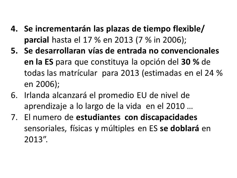 4.Se incrementarán las plazas de tiempo flexible/ parcial hasta el 17 % en 2013 (7 % in 2006); 5.Se desarrollaran vías de entrada no convencionales en