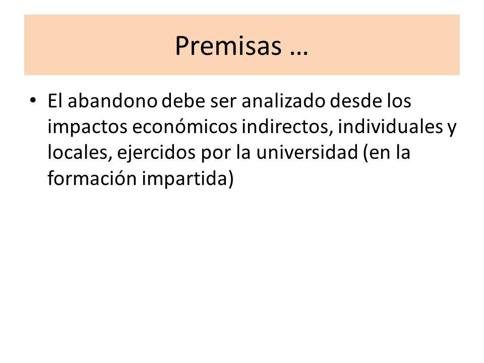 Premisas … El abandono debe ser analizado desde los impactos económicos indirectos, individuales y locales, ejercidos por la universidad (en la formac