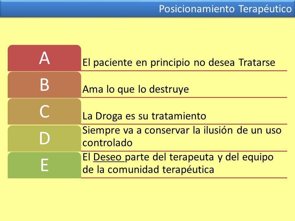 Posicionamiento Terapéutico El paciente en principio no desea Tratarse A Ama lo que lo destruye B La Droga es su tratamiento C Siempre va a conservar