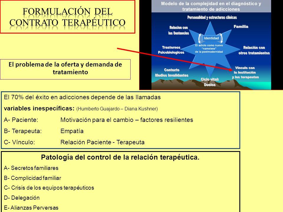 El problema de la oferta y demanda de tratamiento El 70% del éxito en adicciones depende de las llamadas variables inespecíficas: (Humberto Guajardo –