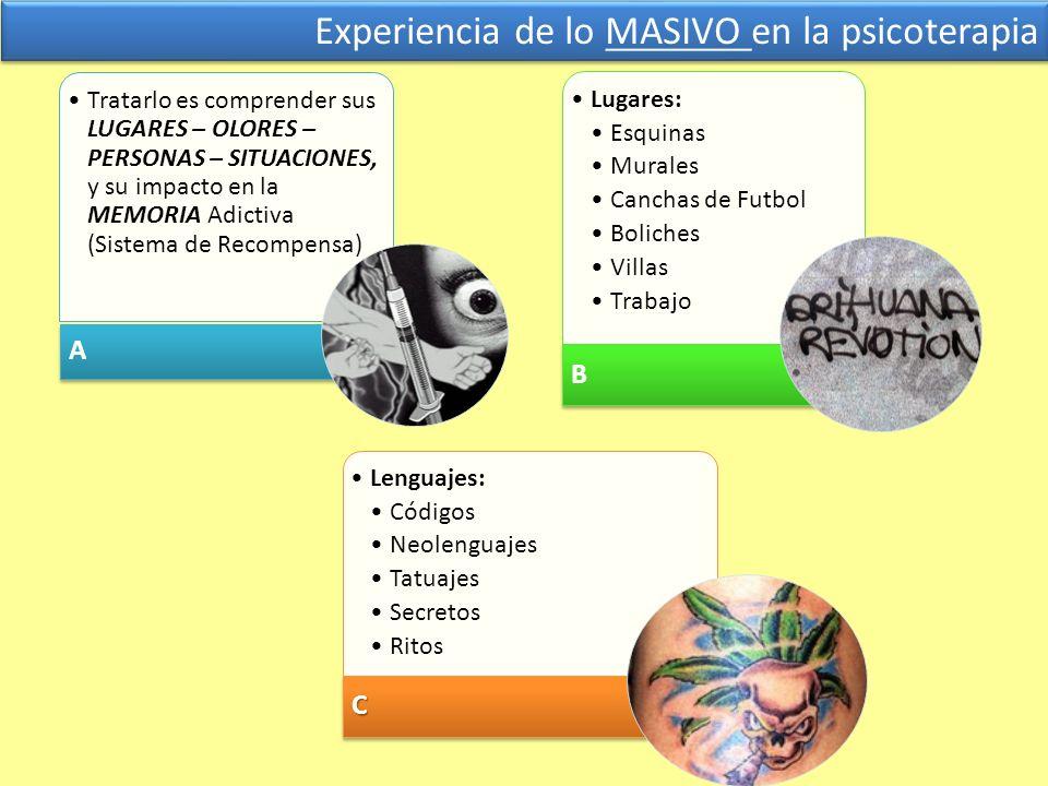 Experiencia de lo MASIVO en la psicoterapia Tratarlo es comprender sus LUGARES – OLORES – PERSONAS – SITUACIONES, y su impacto en la MEMORIA Adictiva