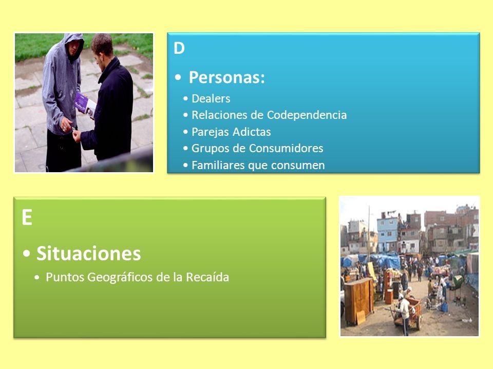 D Personas: Dealers Relaciones de Codependencia Parejas Adictas Grupos de Consumidores Familiares que consumen E Situaciones Puntos Geográficos de la