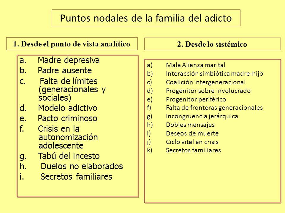Puntos nodales de la familia del adicto a. Madre depresiva b. Padre ausente c. Falta de límites (generacionales y sociales) d. Modelo adictivo e. Pact