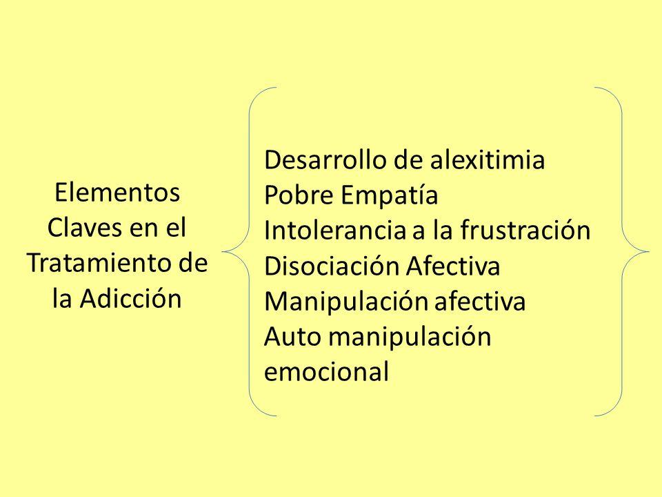 Obstáculos desde la FAMILIA ¿Cual es la demanda de tratamiento.
