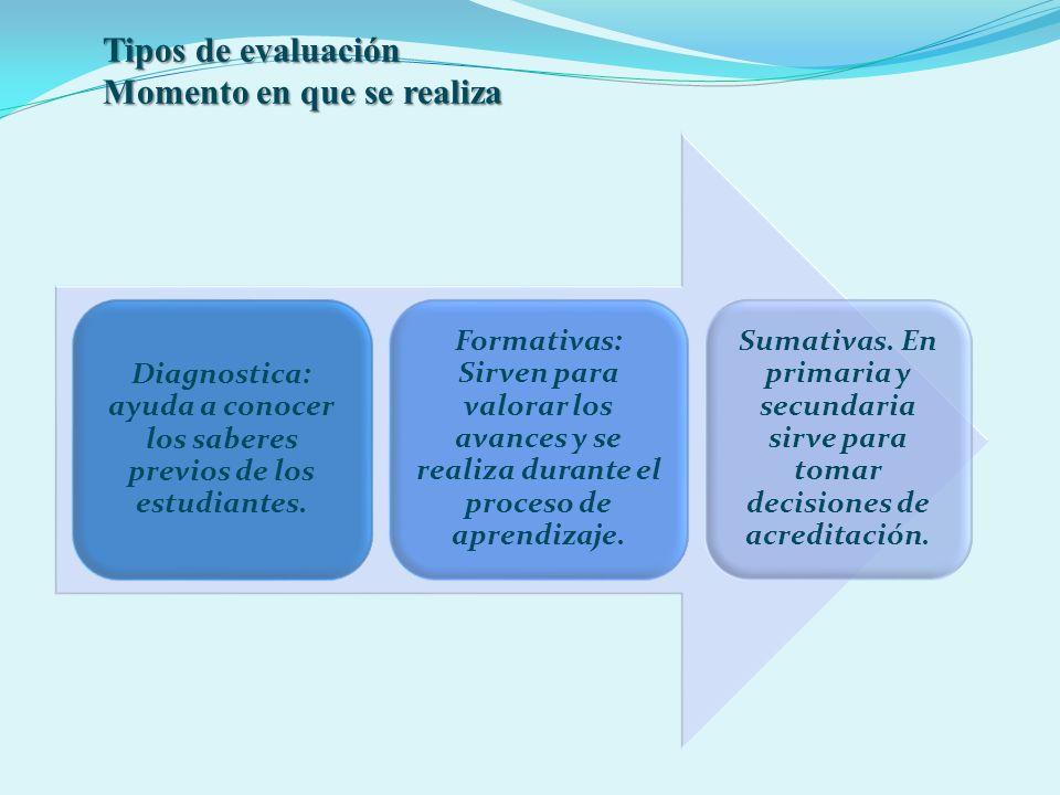 Diagnostica: ayuda a conocer los saberes previos de los estudiantes. Formativas: Sirven para valorar los avances y se realiza durante el proceso de ap