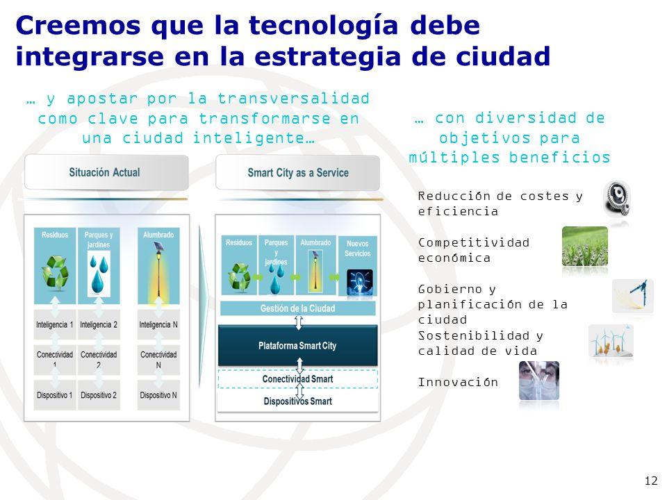 El modelo que propone Telefónica es escalable y sostenible Soluciones verticales E2E Soluciones verticales E2E Plataforma Smart City Plataforma Smart