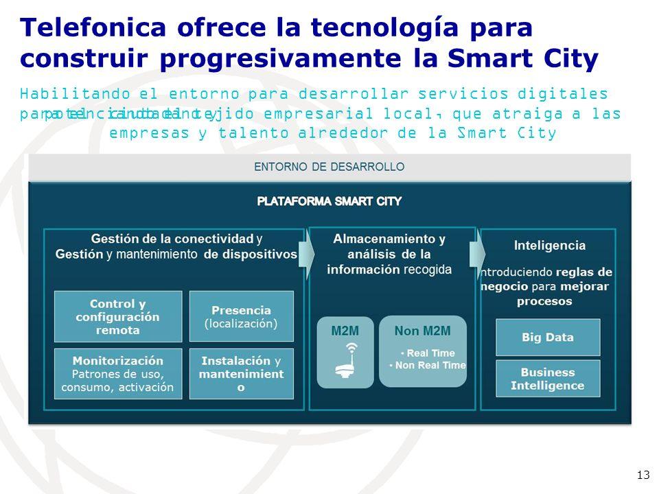 Creemos que la tecnología debe integrarse en la estrategia de ciudad … con diversidad de objetivos para múltiples beneficios Reducción de costes y efi