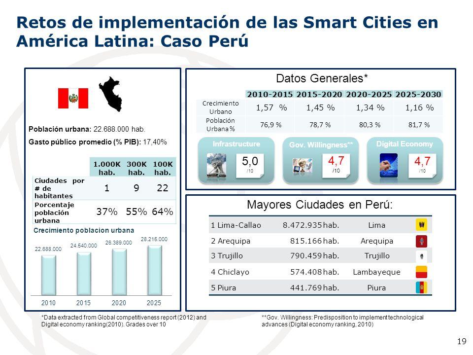 América Latina es una región en crecimiento económico y productivo en el que se requieren hacer inversiones importantes Retos de implementación de las