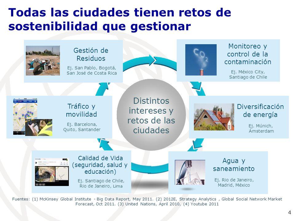 3 Telefónica_ Infraestructura y Servicios Digitales para Smart Cities Lima, Perú. Diciembre 2013