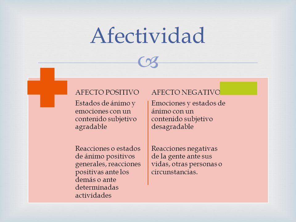 AFECTO POSITIVO Estados de ánimo y emociones con un contenido subjetivo agradable Reacciones o estados de ánimo positivos generales, reacciones positi