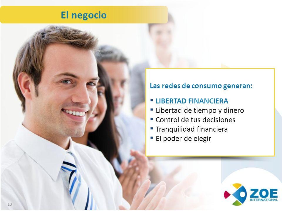 13 El negocio LIBERTAD FINANCIERA Libertad de tiempo y dinero Control de tus decisiones Tranquilidad financiera El poder de elegir Las redes de consum