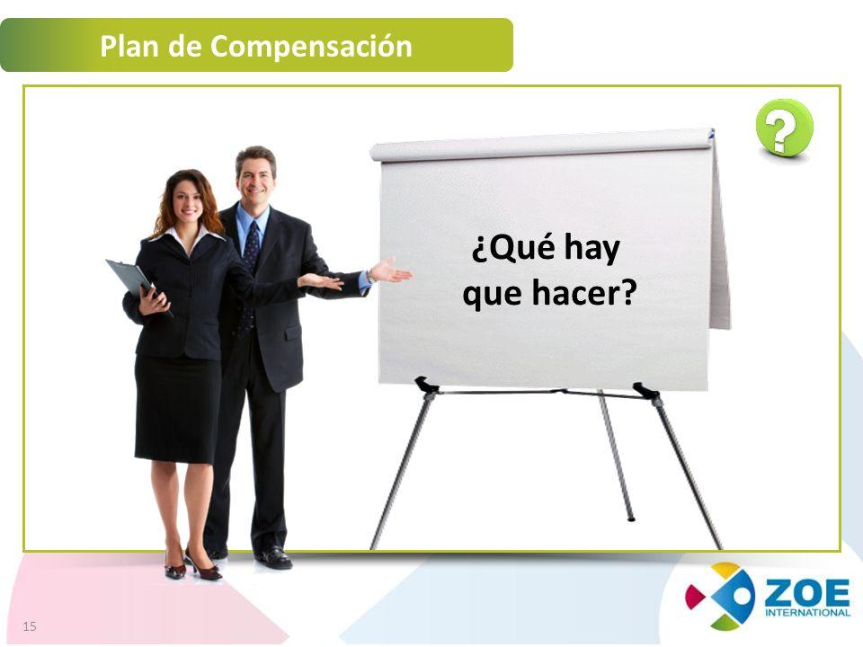 15 Plan de Compensación ¿Qué hay que hacer?