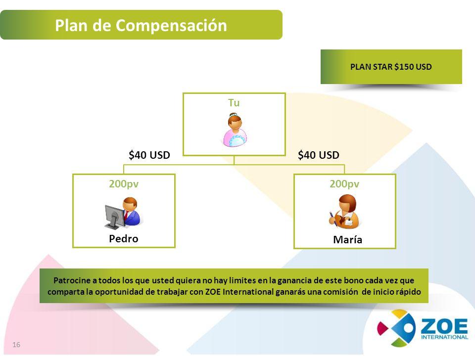 16 Plan de Compensación Patrocine a todos los que usted quiera no hay limites en la ganancia de este bono cada vez que comparta la oportunidad de trab