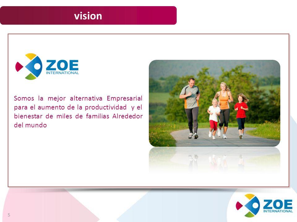 vision 5 Somos la mejor alternativa Empresarial para el aumento de la productividad y el bienestar de miles de familias Alrededor del mundo