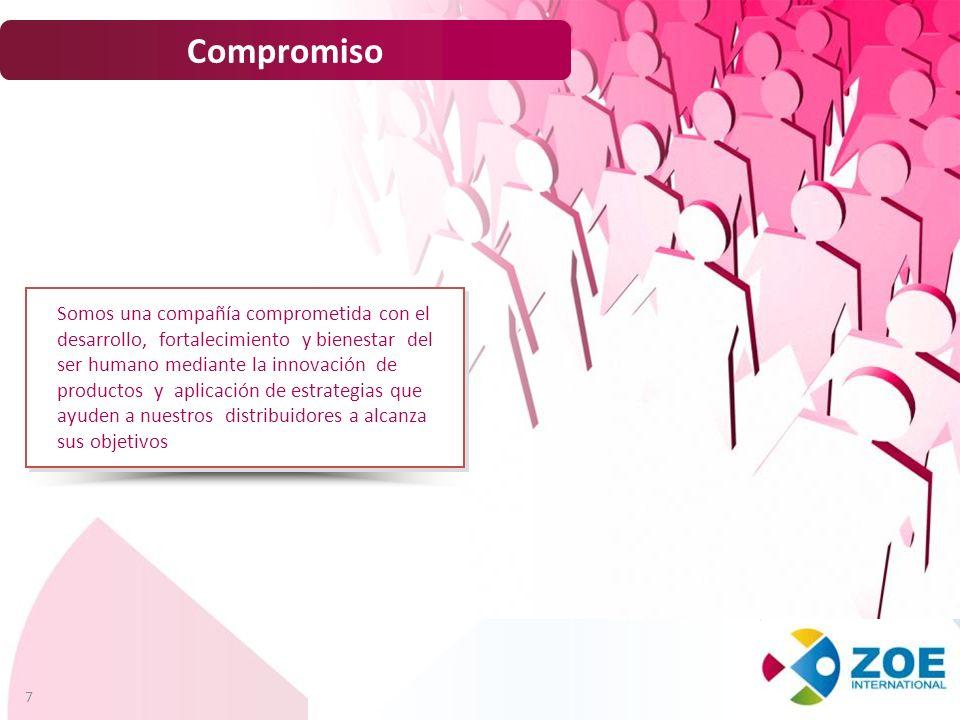 7 Compromiso Somos una compañía comprometida con el desarrollo, fortalecimiento y bienestar del ser humano mediante la innovación de productos y aplic