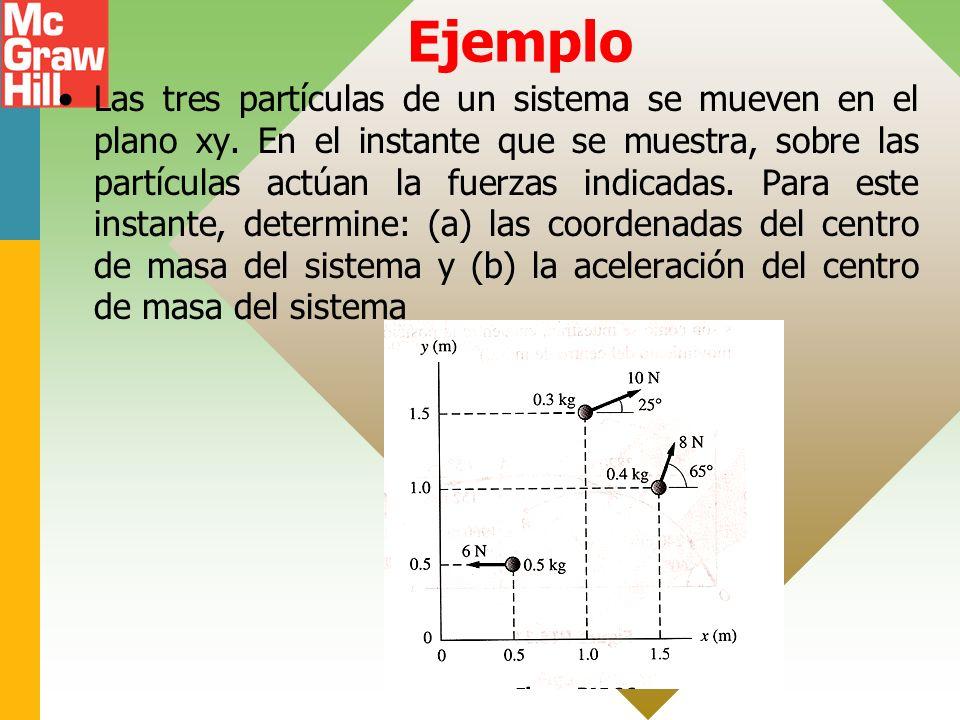 Ejemplo Las tres partículas de un sistema se mueven en el plano xy. En el instante que se muestra, sobre las partículas actúan la fuerzas indicadas. P