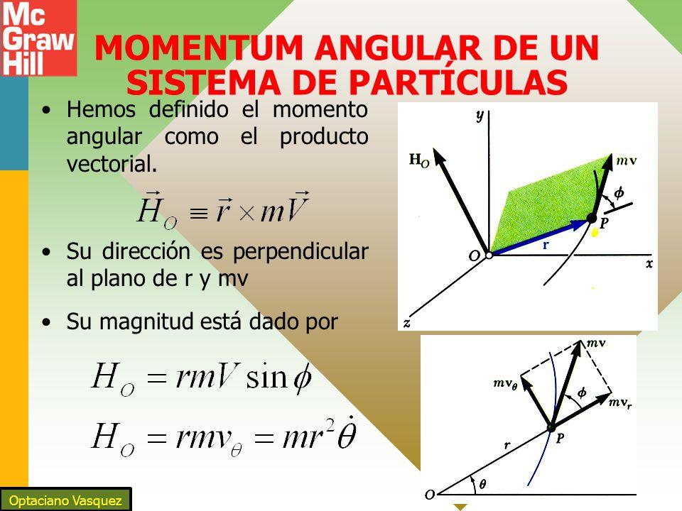 MOMENTUM ANGULAR DE UN SISTEMA DE PARTÍCULAS Hemos definido el momento angular como el producto vectorial. Su dirección es perpendicular al plano de r