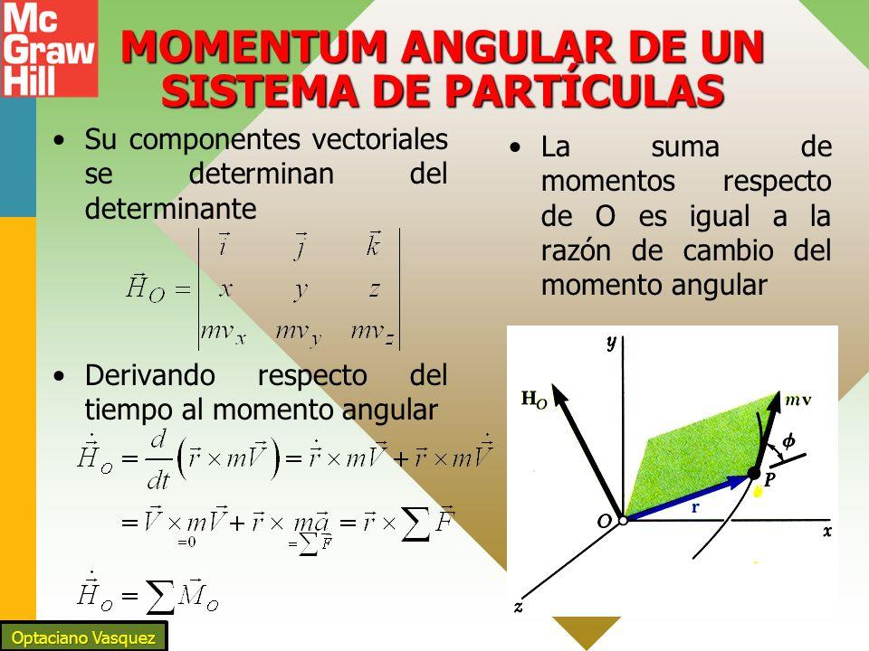 MOMENTUM ANGULAR DE UN SISTEMA DE PARTÍCULAS Su componentes vectoriales se determinan del determinante Derivando respecto del tiempo al momento angular La suma de momentos respecto de O es igual a la razón de cambio del momento angular Optaciano Vasquez