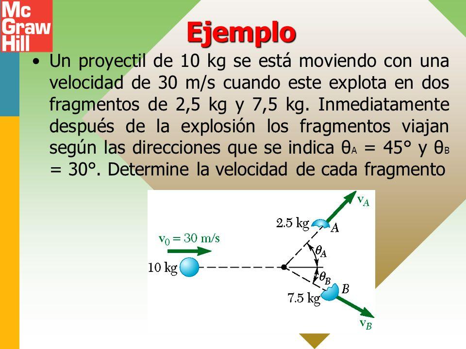 Ejemplo Un proyectil de 10 kg se está moviendo con una velocidad de 30 m/s cuando este explota en dos fragmentos de 2,5 kg y 7,5 kg. Inmediatamente de