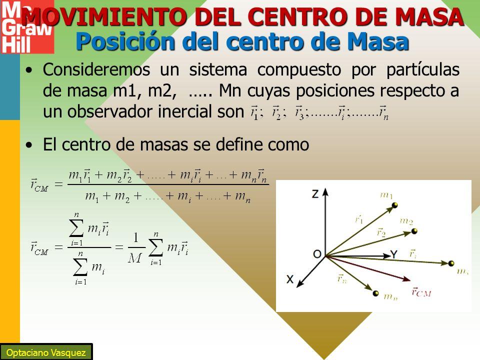 MOVIMIENTO DEL CENTRO DE MASA Posición del centro de Masa Consideremos un sistema compuesto por partículas de masa m1, m2, ….. Mn cuyas posiciones res