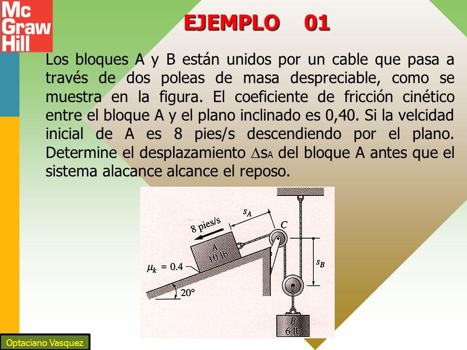 EJEMPLO 01 Los bloques A y B están unidos por un cable que pasa a través de dos poleas de masa despreciable, como se muestra en la figura. El coeficie