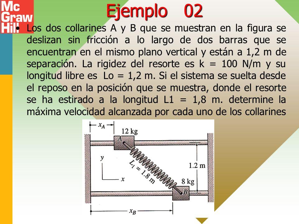 Ejemplo 02 Los dos collarines A y B que se muestran en la figura se deslizan sin fricción a lo largo de dos barras que se encuentran en el mismo plano vertical y están a 1,2 m de separación.