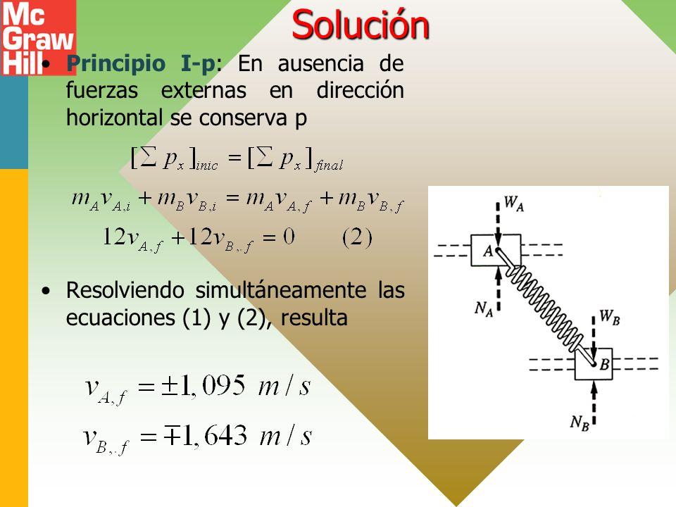 S olución Principio I-p: En ausencia de fuerzas externas en dirección horizontal se conserva p Resolviendo simultáneamente las ecuaciones (1) y (2), r