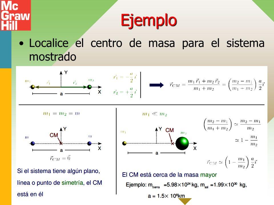 Ejemplo Localice el centro de masa para el sistema mostrado