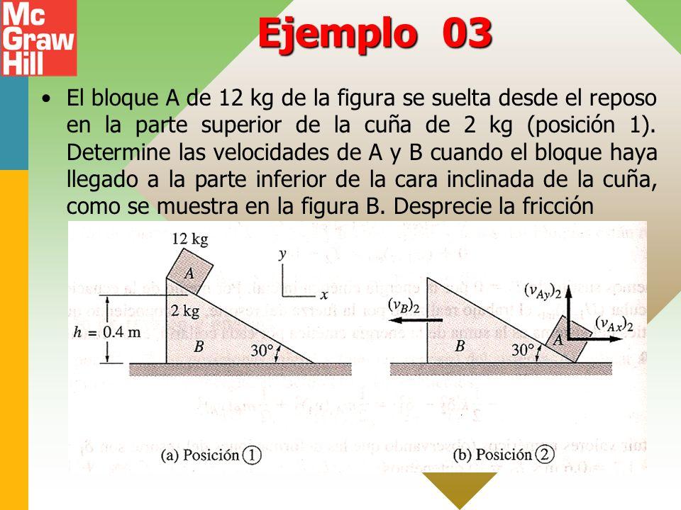 Ejemplo 03 El bloque A de 12 kg de la figura se suelta desde el reposo en la parte superior de la cuña de 2 kg (posición 1). Determine las velocidades