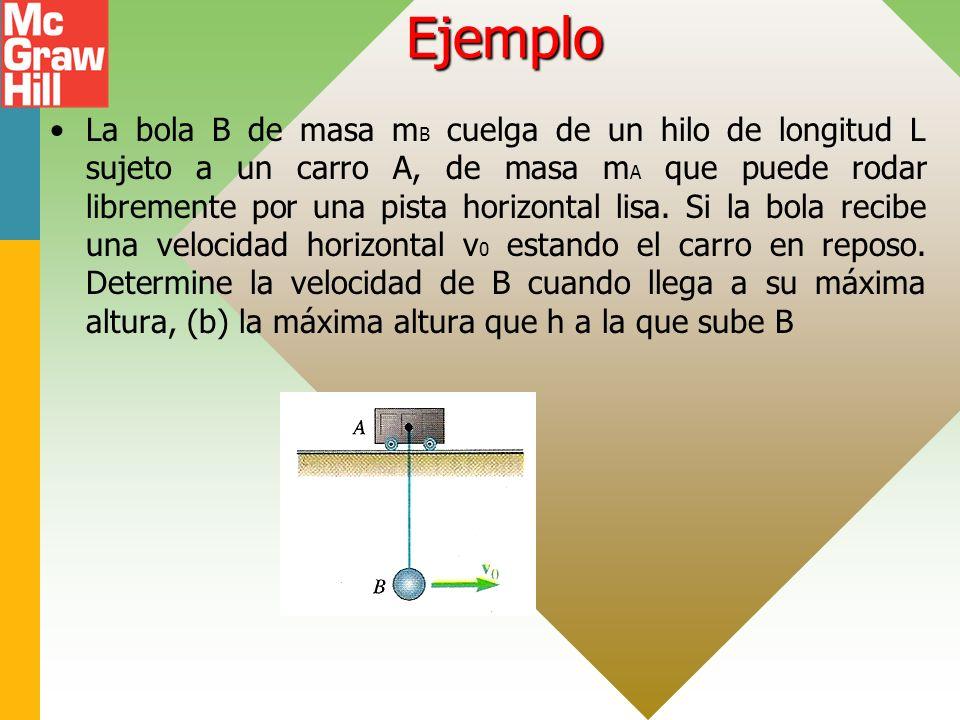 Ejemplo La bola B de masa m B cuelga de un hilo de longitud L sujeto a un carro A, de masa m A que puede rodar libremente por una pista horizontal lisa.