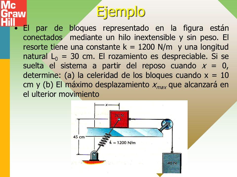 Ejemplo El par de bloques representado en la figura están conectados mediante un hilo inextensible y sin peso.