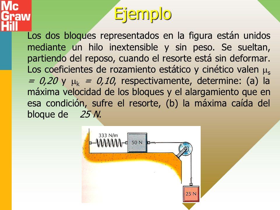 Ejemplo Los dos bloques representados en la figura están unidos mediante un hilo inextensible y sin peso. Se sueltan, partiendo del reposo, cuando el