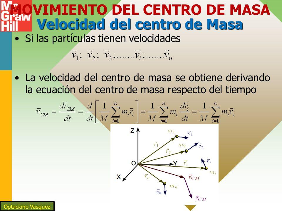 Velocidad del centro de Masa MOVIMIENTO DEL CENTRO DE MASA Velocidad del centro de Masa Si las partículas tienen velocidades La velocidad del centro de masa se obtiene derivando la ecuación del centro de masa respecto del tiempo Optaciano Vasquez