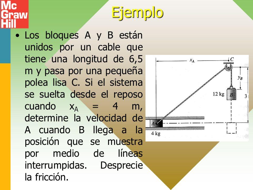 Ejemplo Los bloques A y B están unidos por un cable que tiene una longitud de 6,5 m y pasa por una pequeña polea lisa C. Si el sistema se suelta desde