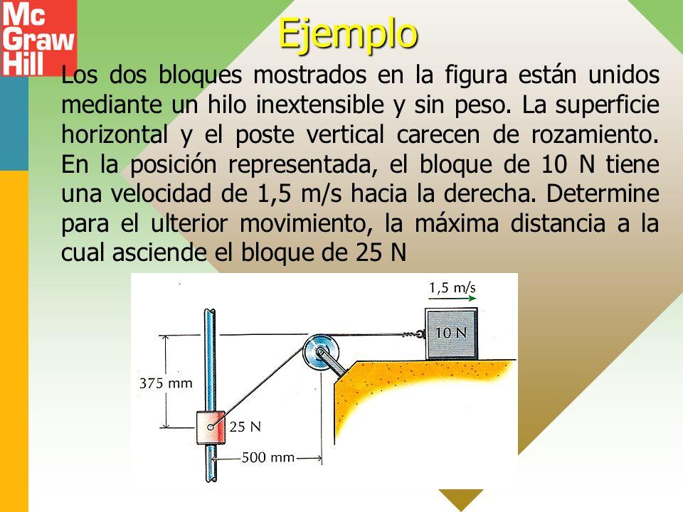 Ejemplo Los dos bloques mostrados en la figura están unidos mediante un hilo inextensible y sin peso. La superficie horizontal y el poste vertical car