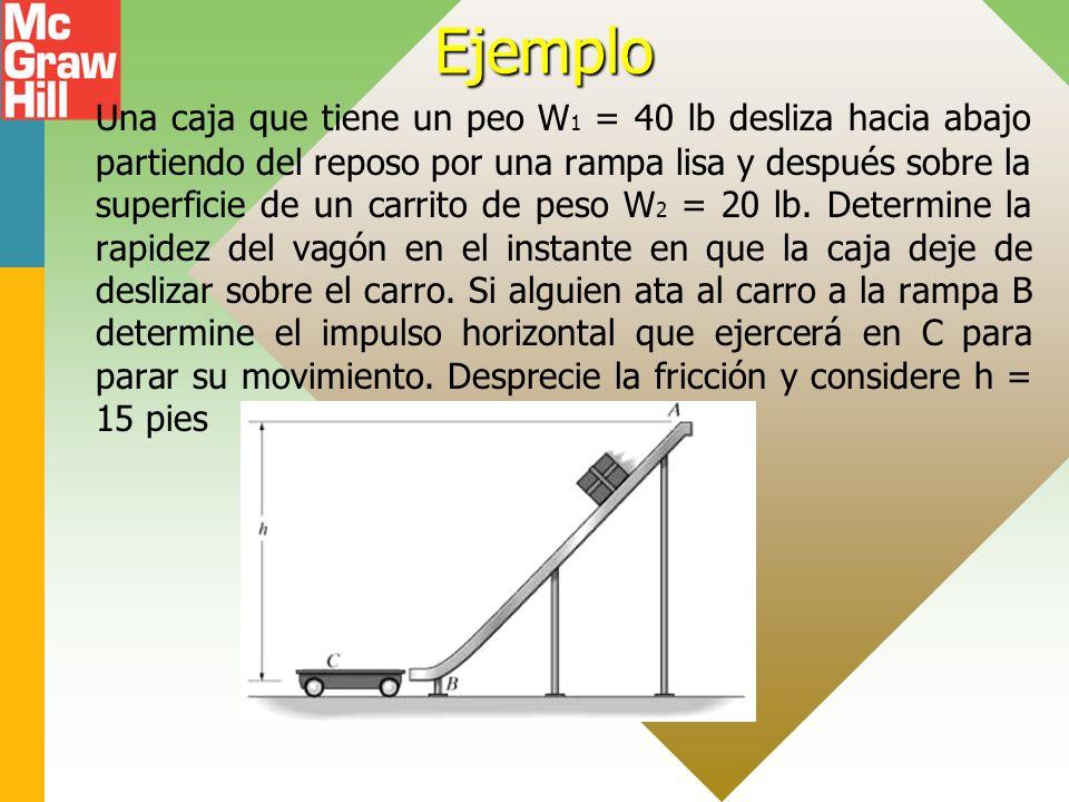 Ejemplo Una caja que tiene un peo W 1 = 40 lb desliza hacia abajo partiendo del reposo por una rampa lisa y después sobre la superficie de un carrito de peso W 2 = 20 lb.