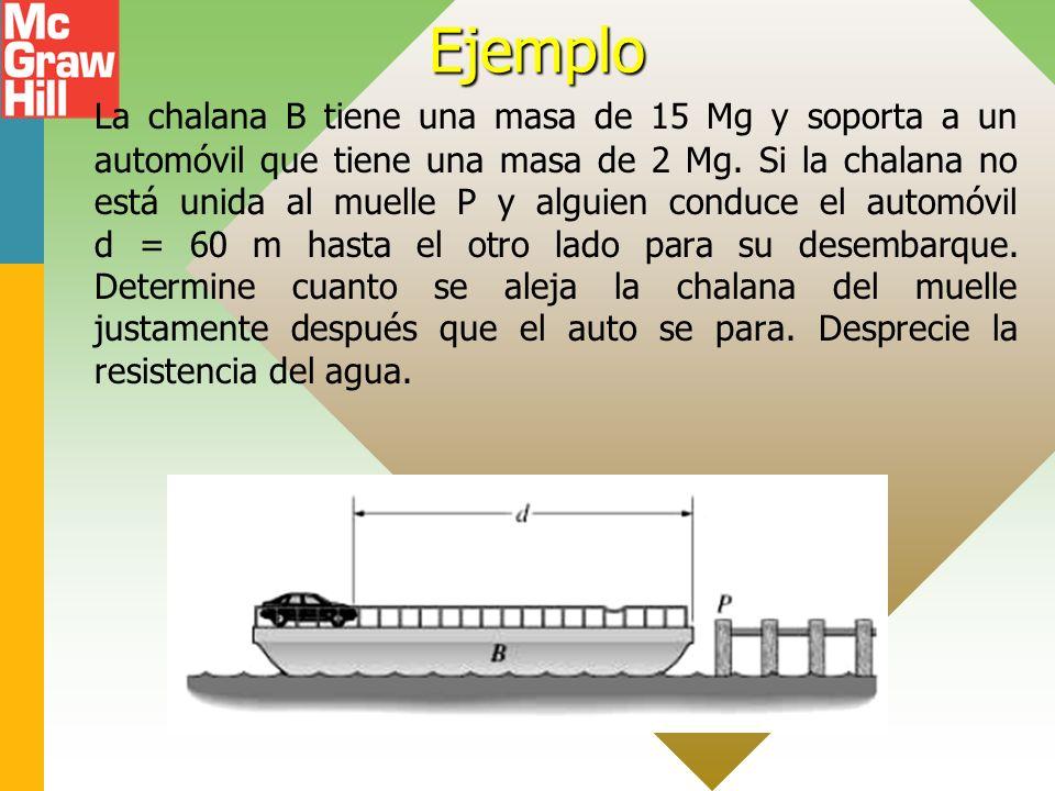 Ejemplo La chalana B tiene una masa de 15 Mg y soporta a un automóvil que tiene una masa de 2 Mg. Si la chalana no está unida al muelle P y alguien co