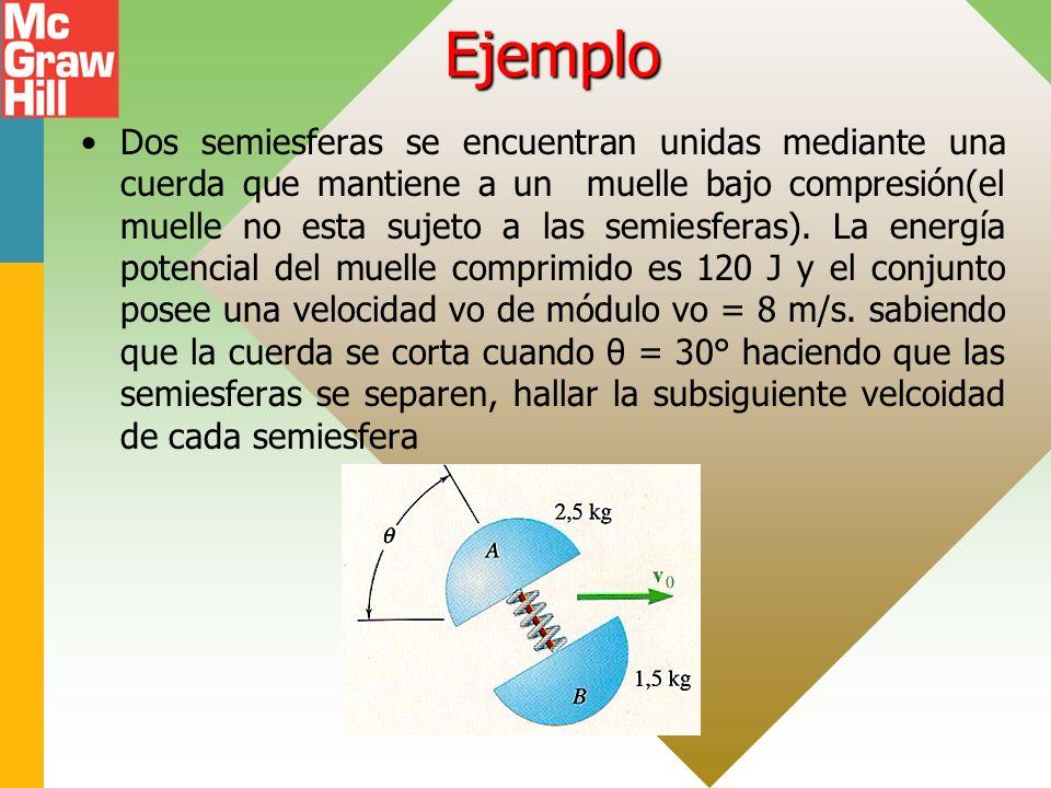 Ejemplo Dos semiesferas se encuentran unidas mediante una cuerda que mantiene a un muelle bajo compresión(el muelle no esta sujeto a las semiesferas).