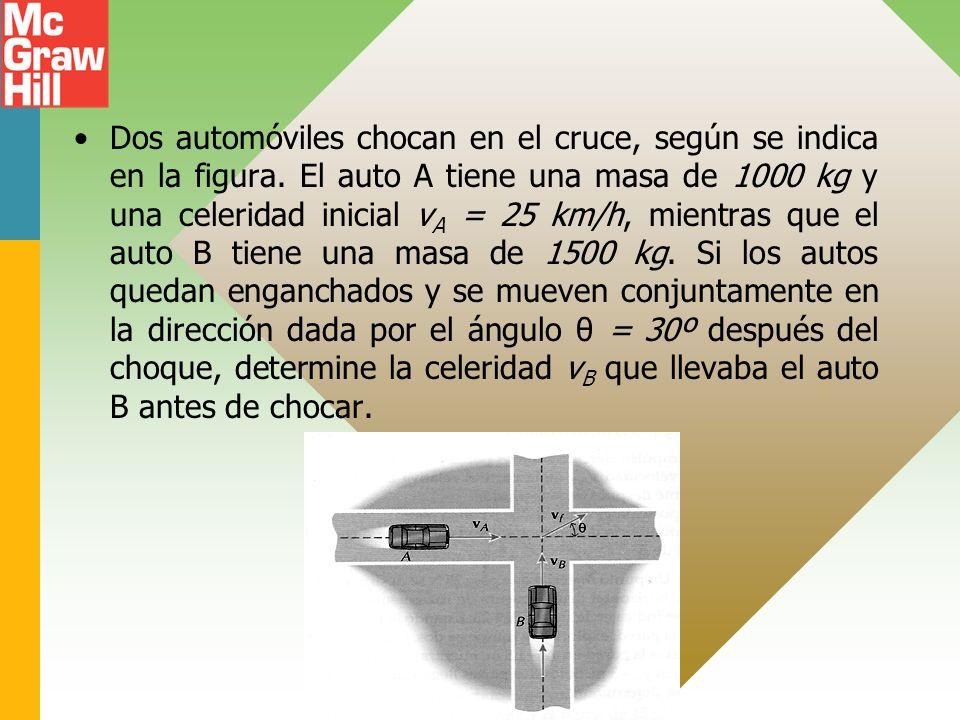 Dos automóviles chocan en el cruce, según se indica en la figura. El auto A tiene una masa de 1000 kg y una celeridad inicial v A = 25 km/h, mientras