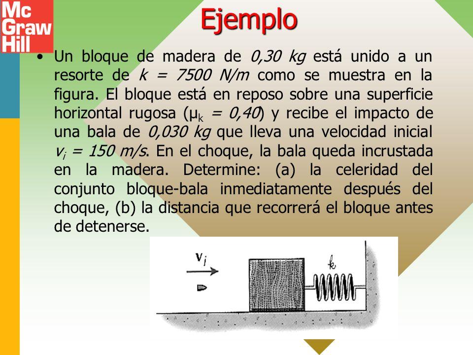 Ejemplo Un bloque de madera de 0,30 kg está unido a un resorte de k = 7500 N/m como se muestra en la figura. El bloque está en reposo sobre una superf
