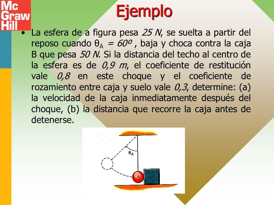 Ejemplo La esfera de a figura pesa 25 N, se suelta a partir del reposo cuando θ A = 60º, baja y choca contra la caja B que pesa 50 N.