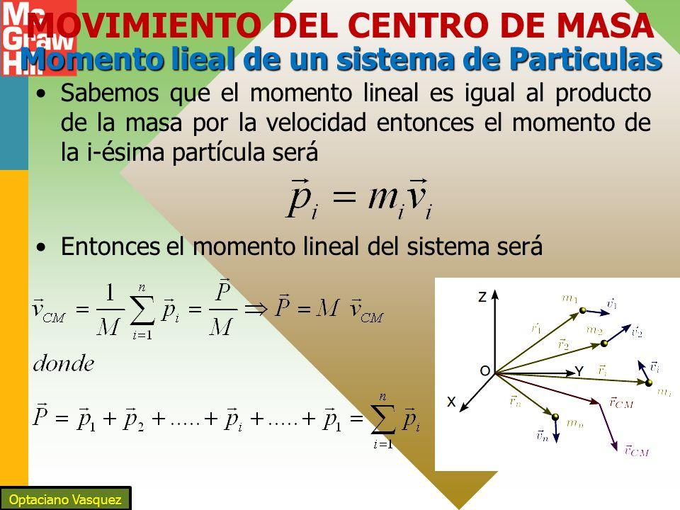 Aceleración de un sistema de Particulas MOVIMIENTO DEL CENTRO DE MASA Aceleración de un sistema de Particulas La aceleración del centro de masa de un sistema se obtiene derivando la velocidad del CM, es decir Optaciano Vasquez