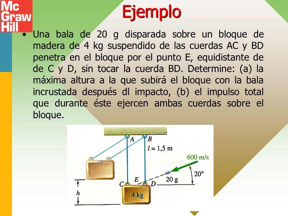 Ejemplo Una bala de 20 g disparada sobre un bloque de madera de 4 kg suspendido de las cuerdas AC y BD penetra en el bloque por el punto E, equidistan